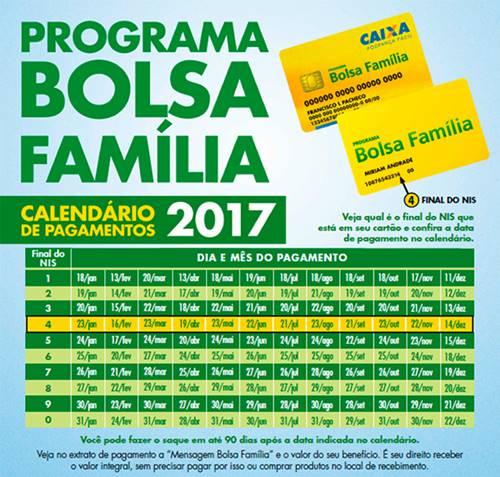 Calendário do Bolsa Família 2017