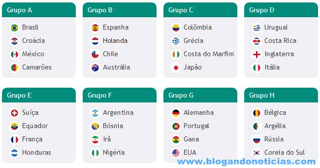 grupos copa2014